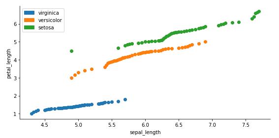 seaborn-qqplot — seaborn-qqplot 0 3 2 documentation